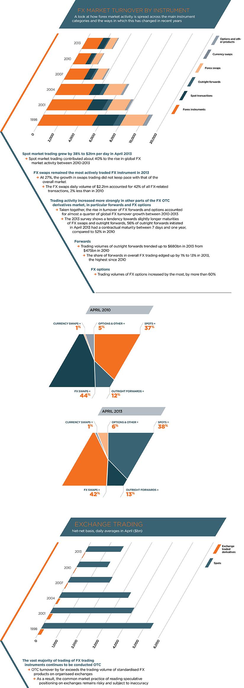 FX-infographics2