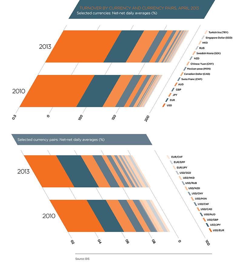 FX-infographics3